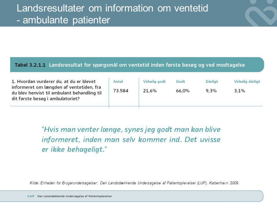 Landsresultater om information om ventetid - ambulante patienter Kilde: Enheden for Brugerundersøgelser: Den Landsdækkende Undersøgelse af Patientoplevelser (LUP), København 2009.