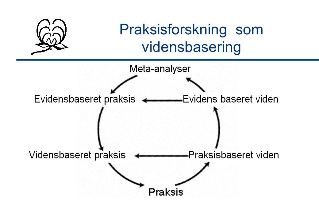 Praksisforskning som vidensbasering