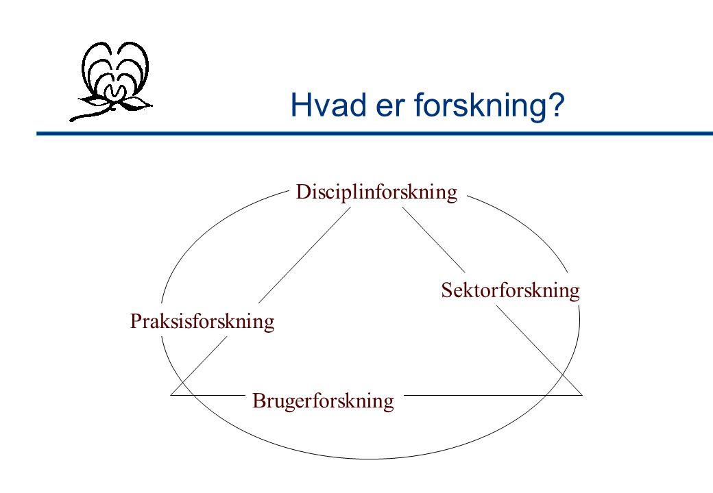 Hvad er forskning Brugerforskning Praksisforskning Sektorforskning Disciplinforskning