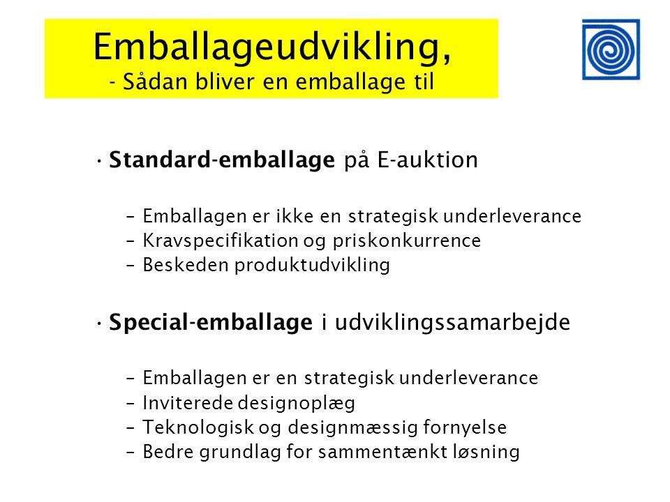 Emballageudvikling, - Sådan bliver en emballage til •Standard-emballage på E-auktion –Emballagen er ikke en strategisk underleverance –Kravspecifikation og priskonkurrence –Beskeden produktudvikling •Special-emballage i udviklingssamarbejde –Emballagen er en strategisk underleverance –Inviterede designoplæg –Teknologisk og designmæssig fornyelse –Bedre grundlag for sammentænkt løsning