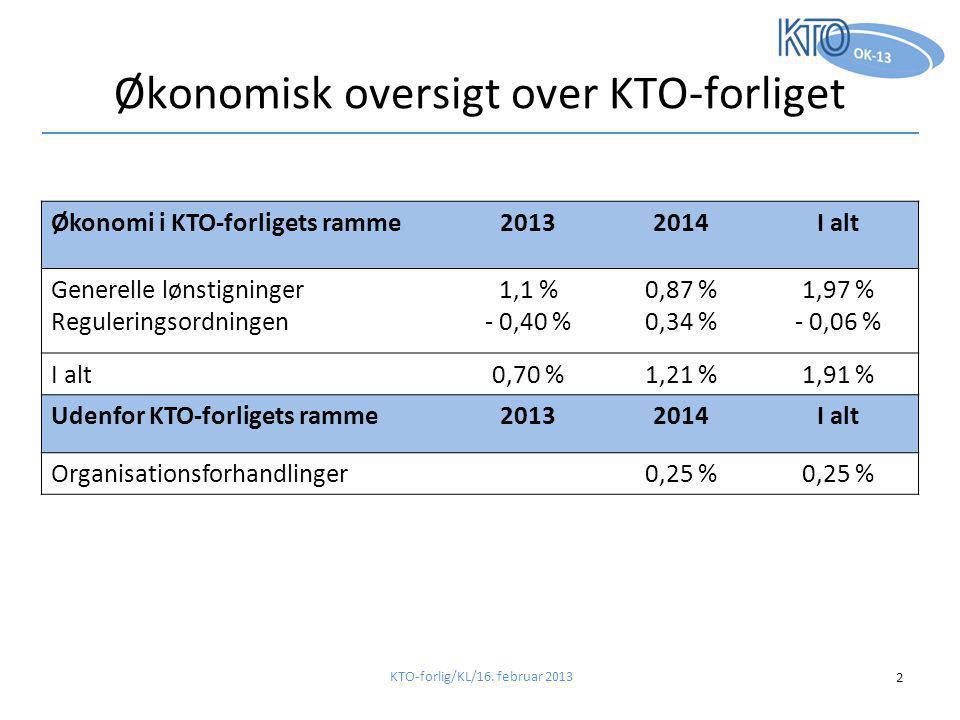 Økonomisk oversigt over KTO-forliget KTO-forlig/KL/16.