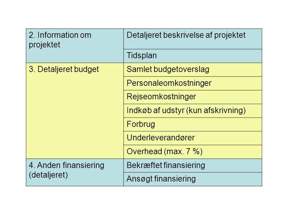 2. Information om projektet Detaljeret beskrivelse af projektet Tidsplan 3.