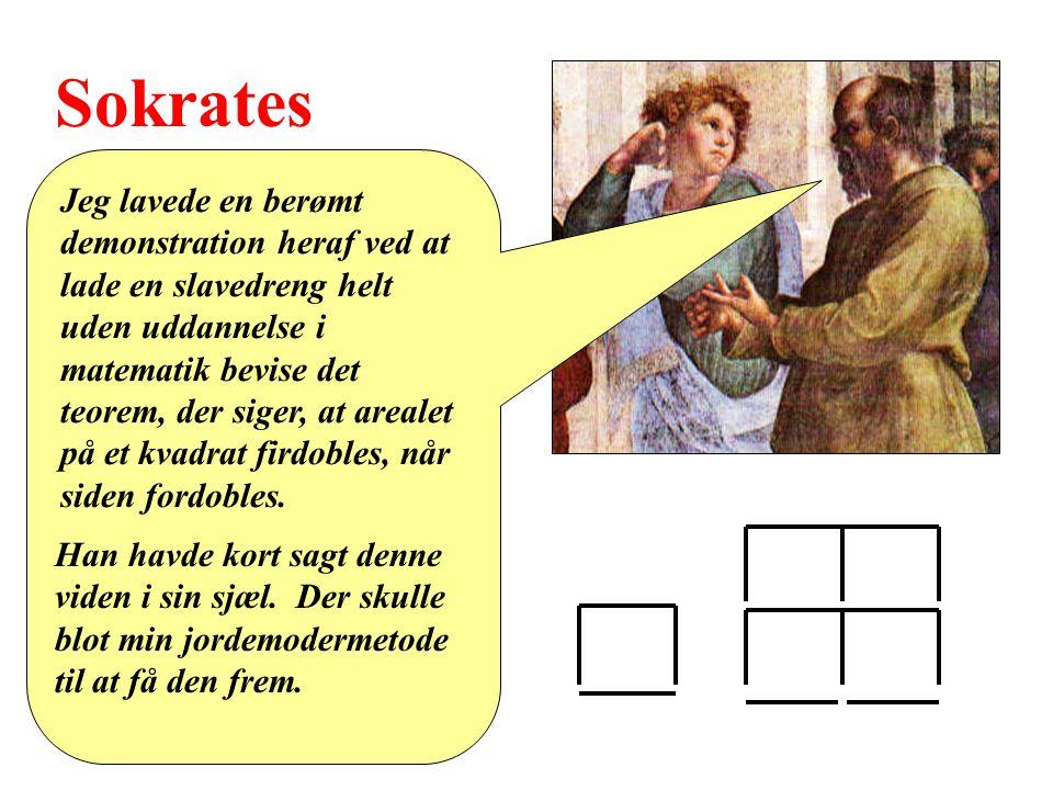 Sokrates Jeg lavede en berømt demonstration heraf ved at lade en slavedreng helt uden uddannelse i matematik bevise det teorem, der siger, at arealet på et kvadrat firdobles, når siden fordobles.