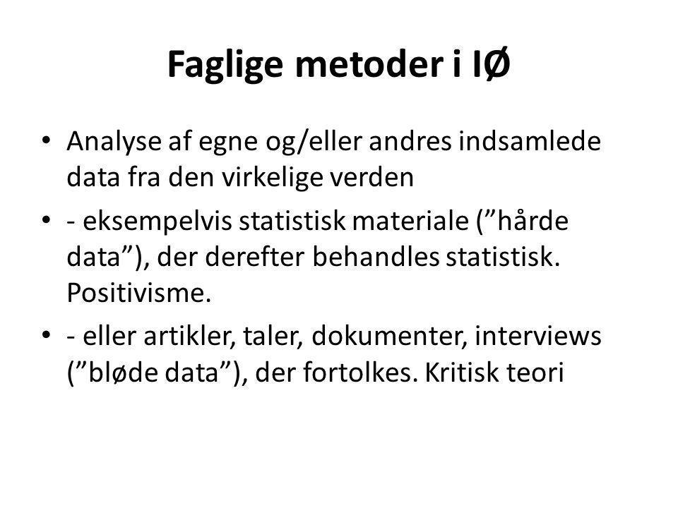 Faglige metoder i IØ • Analyse af egne og/eller andres indsamlede data fra den virkelige verden • - eksempelvis statistisk materiale ( hårde data ), der derefter behandles statistisk.
