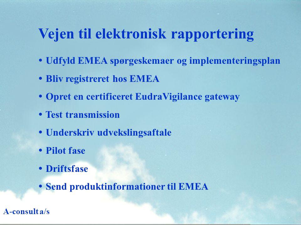 Vejen til elektronisk rapportering  Udfyld EMEA spørgeskemaer og implementeringsplan  Bliv registreret hos EMEA  Opret en certificeret EudraVigilance gateway  Test transmission  Underskriv udvekslingsaftale  Pilot fase  Driftsfase  Send produktinformationer til EMEA A-consult a/s
