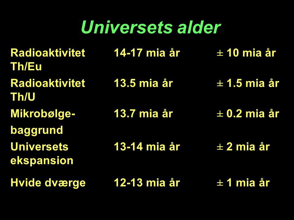 Radioaktivitet Th/Eu 14-17 mia år± 10 mia år Radioaktivitet Th/U 13.5 mia år± 1.5 mia år Mikrobølge- baggrund 13.7 mia år± 0.2 mia år Universets ekspa