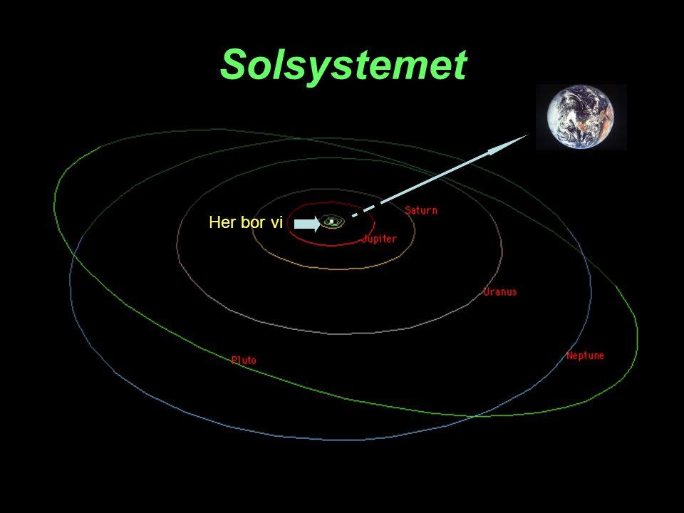 Fra støv til planeter •Det tager ca.10 millioner år fra skiven dannes til den blæses væk.