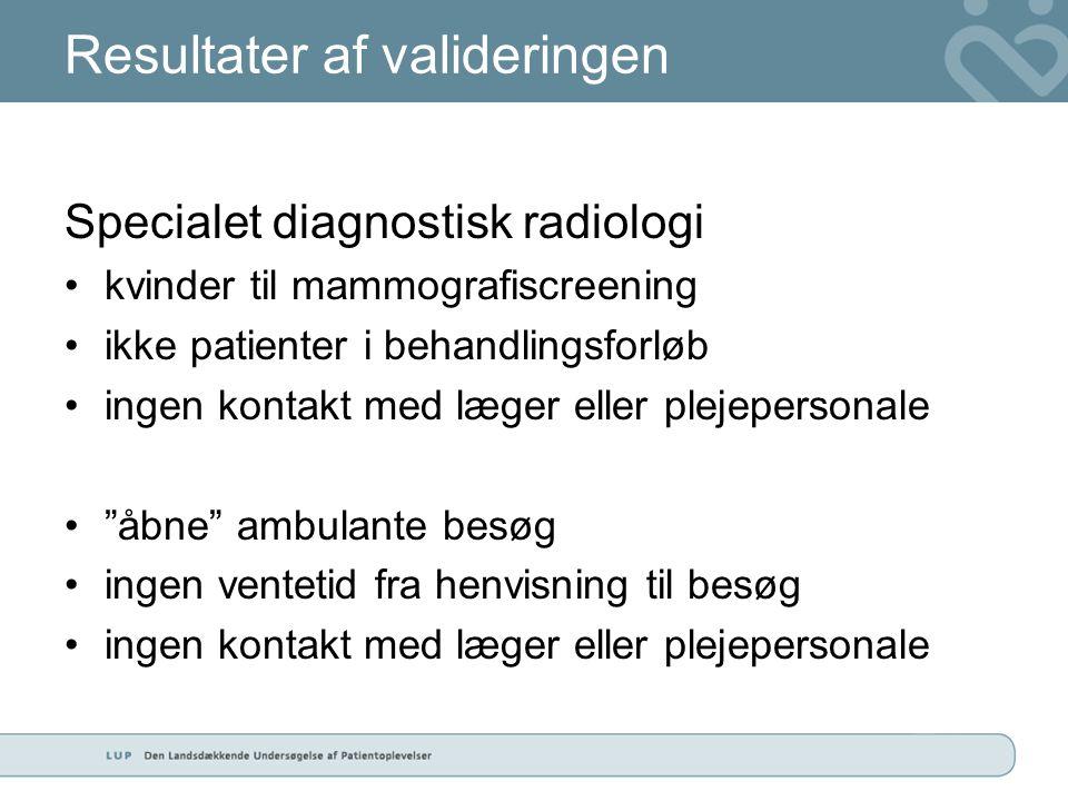 Resultater af valideringen Specialet diagnostisk radiologi •kvinder til mammografiscreening •ikke patienter i behandlingsforløb •ingen kontakt med læger eller plejepersonale • åbne ambulante besøg •ingen ventetid fra henvisning til besøg •ingen kontakt med læger eller plejepersonale