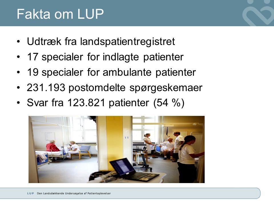 Fakta om LUP •Udtræk fra landspatientregistret •17 specialer for indlagte patienter •19 specialer for ambulante patienter •231.193 postomdelte spørgeskemaer •Svar fra 123.821 patienter (54 %)