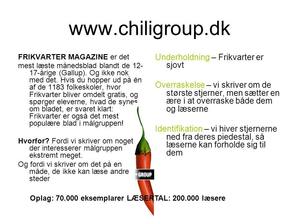 www.chiligroup.dk FRIKVARTER MAGAZINE er det mest læste månedsblad blandt de 12- 17-årige (Gallup).