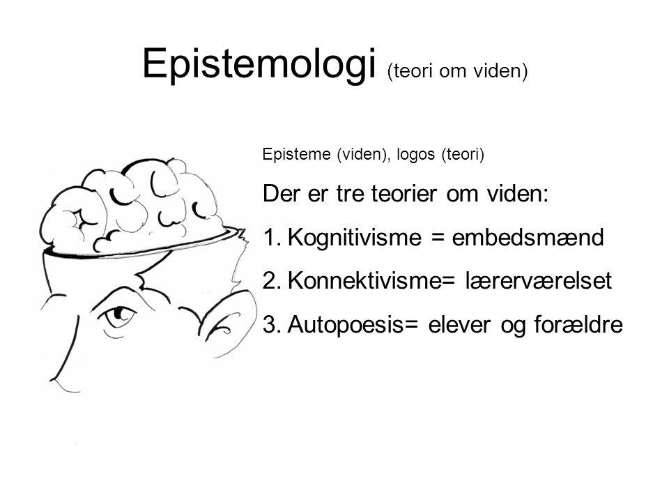 Epistemologi (teori om viden) Episteme (viden), logos (teori) Der er tre teorier om viden: 1.Kognitivisme = embedsmænd 2.Konnektivisme= lærerværelset 3.Autopoesis= elever og forældre