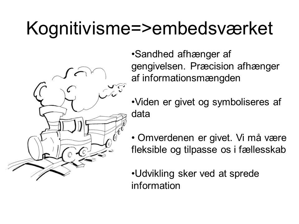 Kognitivisme=>embedsværket •Sandhed afhænger af gengivelsen.