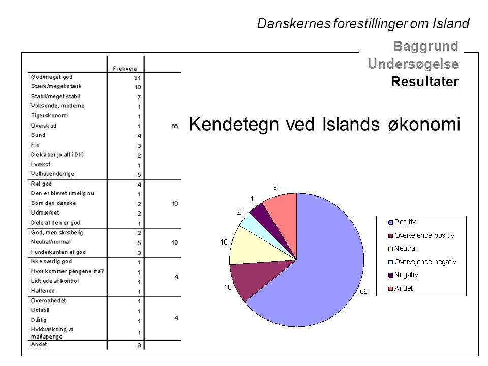 Kendetegn ved Islands økonomi Baggrund Undersøgelse Resultater Danskernes forestillinger om Island