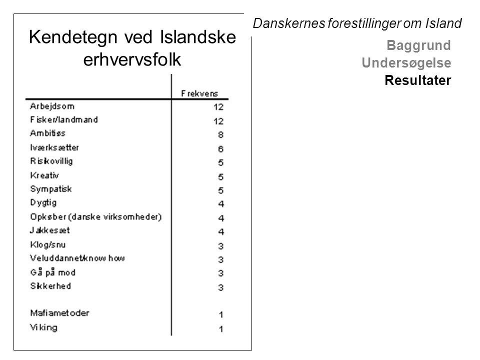 Kendetegn ved Islandske erhvervsfolk Baggrund Undersøgelse Resultater Danskernes forestillinger om Island