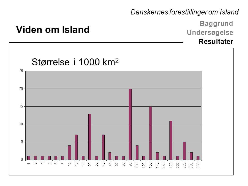 Viden om Island Størrelse i 1000 km 2 Baggrund Undersøgelse Resultater Danskernes forestillinger om Island