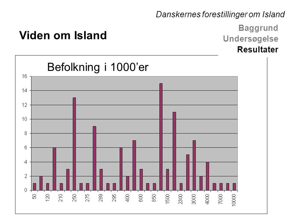 Befolkning i 1000'er Viden om Island Baggrund Undersøgelse Resultater Danskernes forestillinger om Island