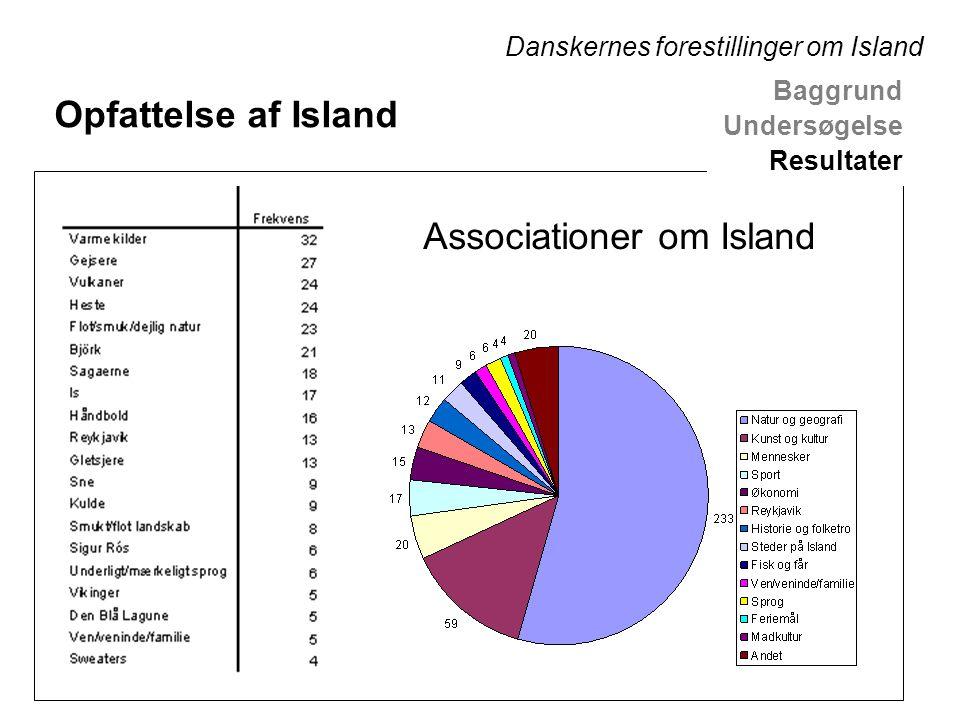 Associationer om Island Opfattelse af Island Baggrund Undersøgelse Resultater Danskernes forestillinger om Island