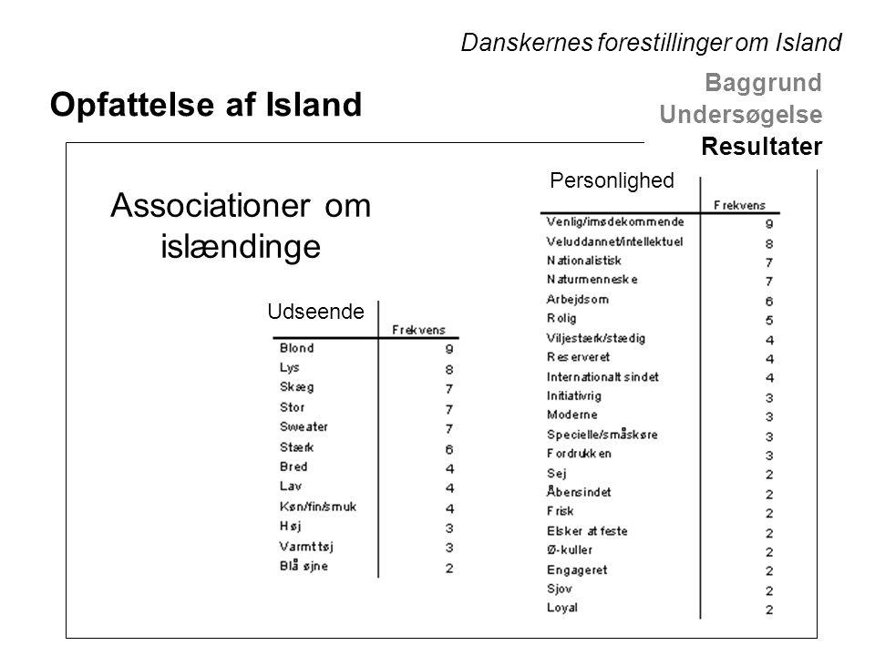 Associationer om islændinge Personlighed Udseende Baggrund Undersøgelse Resultater Opfattelse af Island Danskernes forestillinger om Island