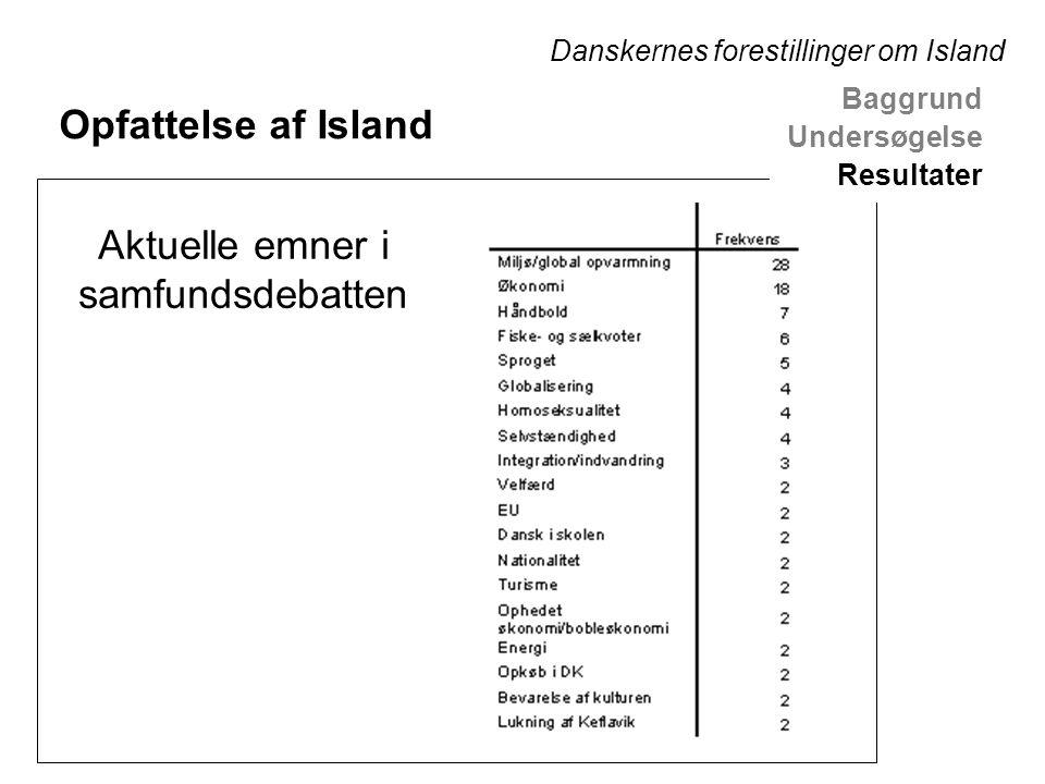 Aktuelle emner i samfundsdebatten Opfattelse af Island Baggrund Undersøgelse Resultater Danskernes forestillinger om Island