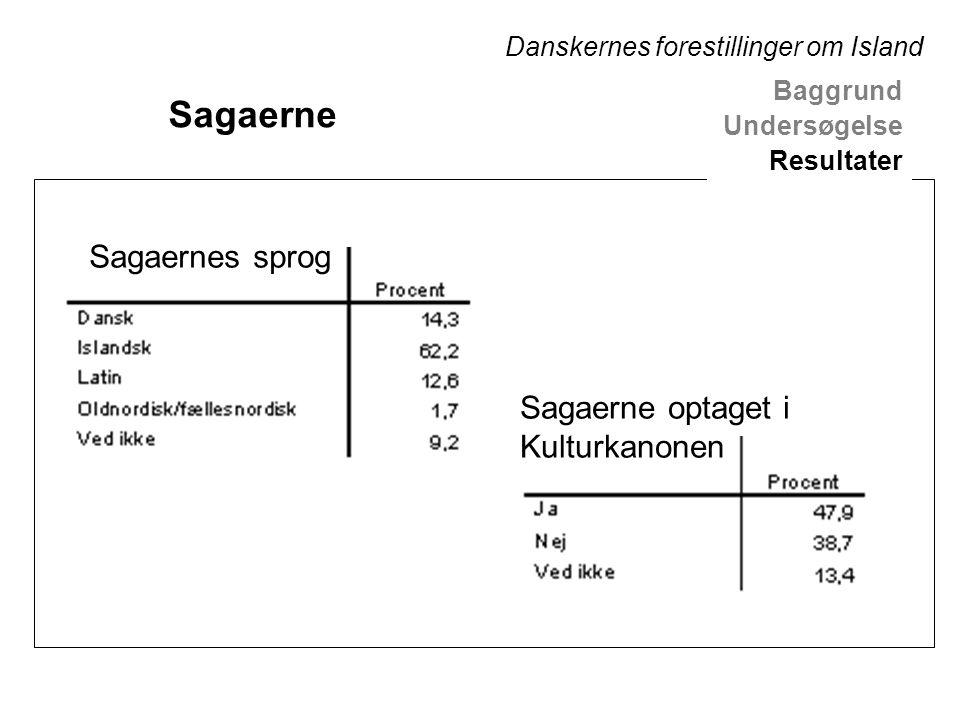 Sagaerne Baggrund Undersøgelse Resultater Sagaernes sprog Sagaerne optaget i Kulturkanonen Danskernes forestillinger om Island
