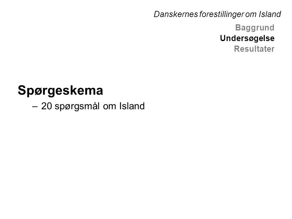 Spørgeskema –20 spørgsmål om Island Danskernes forestillinger om Island Baggrund Undersøgelse Resultater