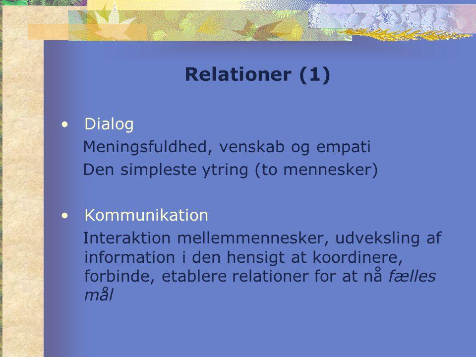 Relationer (1) •Dialog Meningsfuldhed, venskab og empati Den simpleste ytring (to mennesker) •Kommunikation Interaktion mellemmennesker, udveksling af information i den hensigt at koordinere, forbinde, etablere relationer for at nå fælles mål
