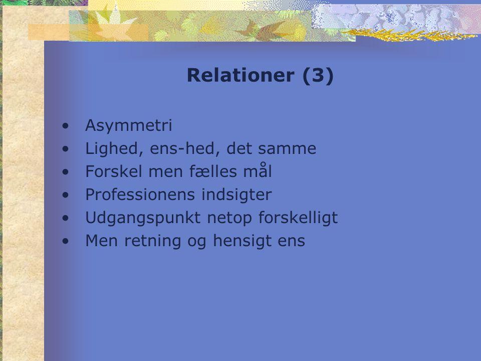 Relationer (3) •Asymmetri •Lighed, ens-hed, det samme •Forskel men fælles mål •Professionens indsigter •Udgangspunkt netop forskelligt •Men retning og hensigt ens