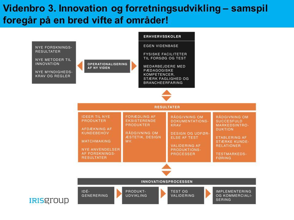 Videnbro 3. Innovation og forretningsudvikling – samspil foregår på en bred vifte af områder!