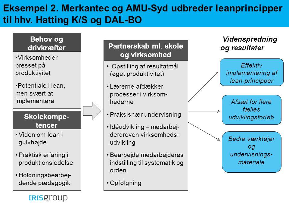 Eksempel 2. Merkantec og AMU-Syd udbreder leanprincipper til hhv.