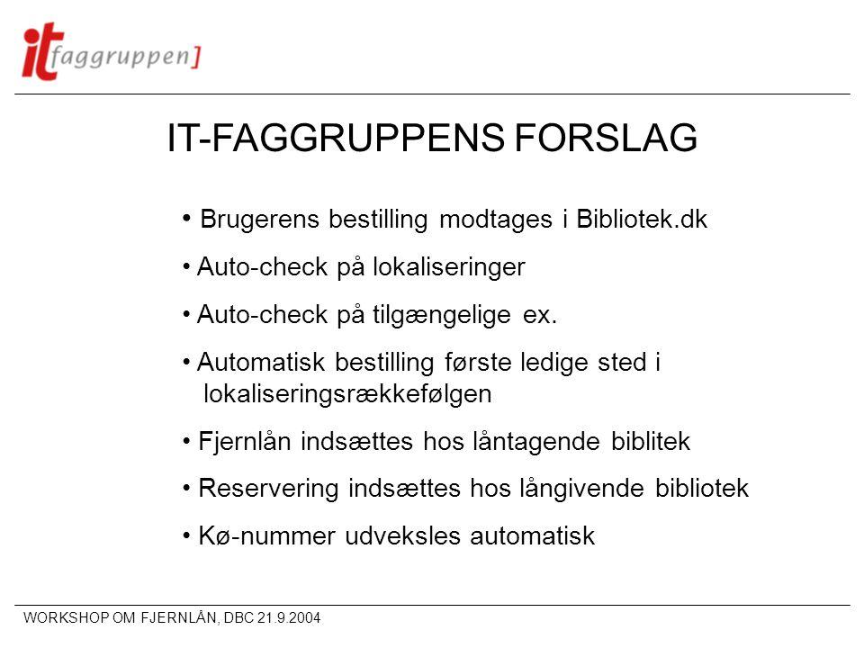 WORKSHOP OM FJERNLÅN, DBC 21.9.2004 IT-FAGGRUPPENS FORSLAG • Brugerens bestilling modtages i Bibliotek.dk • Auto-check på lokaliseringer • Auto-check på tilgængelige ex.
