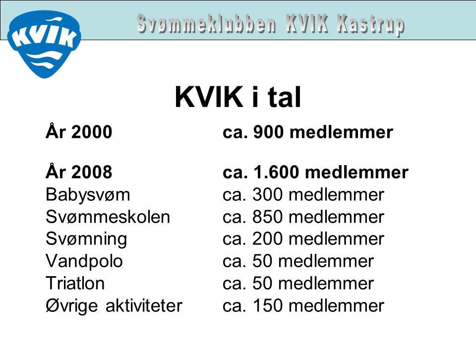 KVIK i tal År 2000 ca. 900 medlemmer År 2008 ca. 1.600 medlemmer Babysvømca.