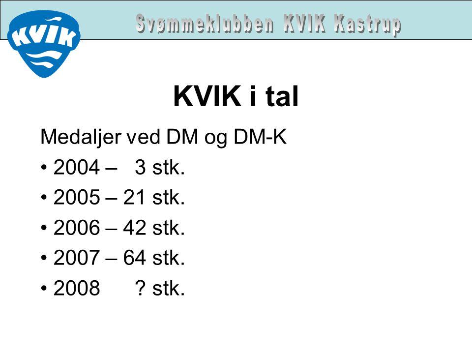 KVIK i tal Medaljer ved DM og DM-K • 2004 – 3 stk.