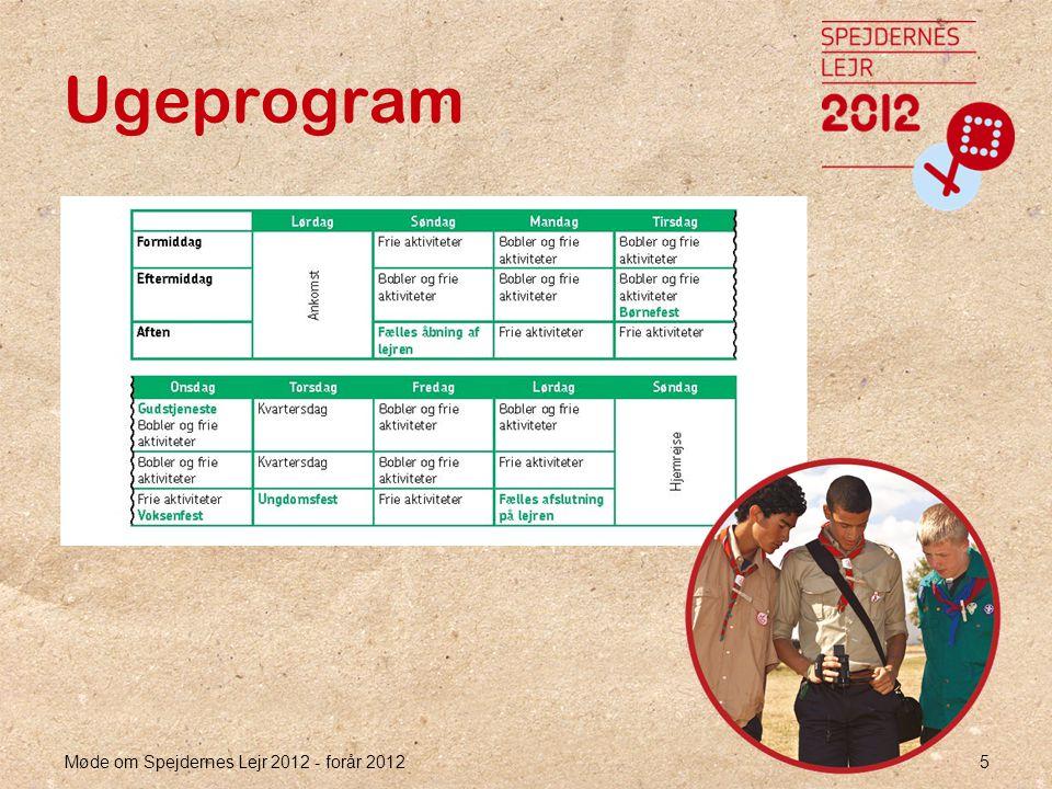Møde om Spejdernes Lejr 2012 - forår 2012 5 Ugeprogram