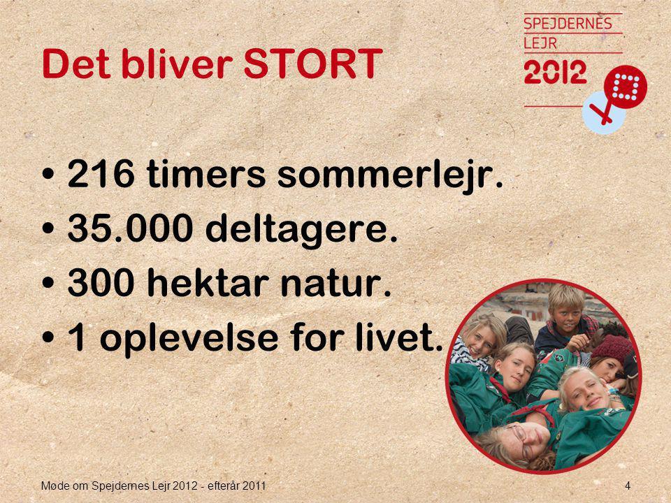 Møde om Spejdernes Lejr 2012 - efterår 2011 4 Det bliver STORT •216 timers sommerlejr.