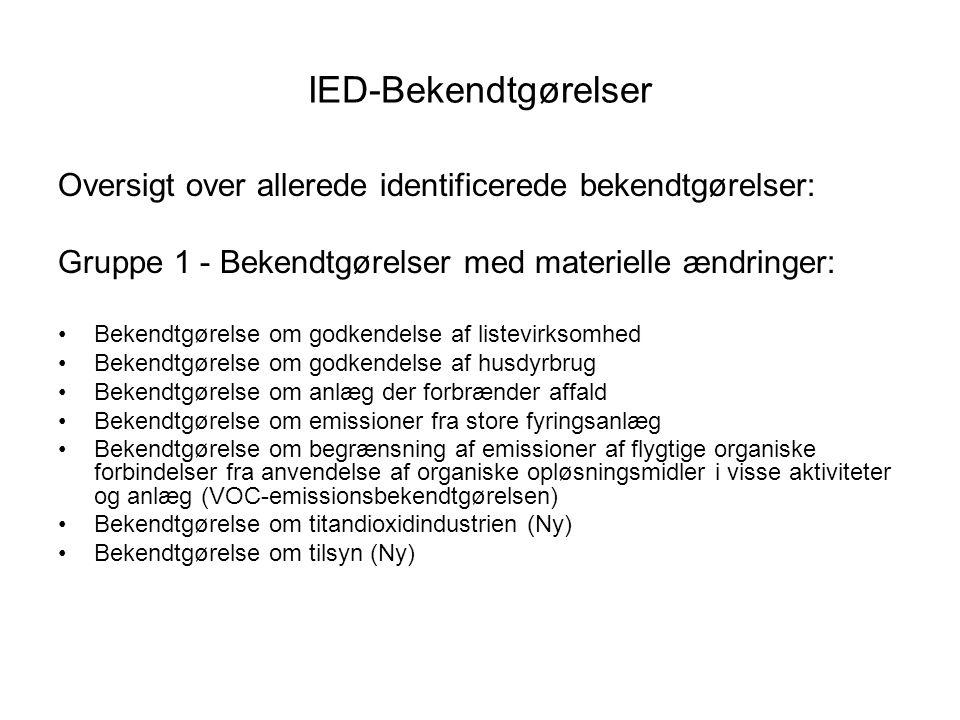 IED-Bekendtgørelser Oversigt over allerede identificerede bekendtgørelser: Gruppe 1 - Bekendtgørelser med materielle ændringer: •Bekendtgørelse om godkendelse af listevirksomhed •Bekendtgørelse om godkendelse af husdyrbrug •Bekendtgørelse om anlæg der forbrænder affald •Bekendtgørelse om emissioner fra store fyringsanlæg •Bekendtgørelse om begrænsning af emissioner af flygtige organiske forbindelser fra anvendelse af organiske opløsningsmidler i visse aktiviteter og anlæg (VOC-emissionsbekendtgørelsen) •Bekendtgørelse om titandioxidindustrien (Ny) •Bekendtgørelse om tilsyn (Ny)