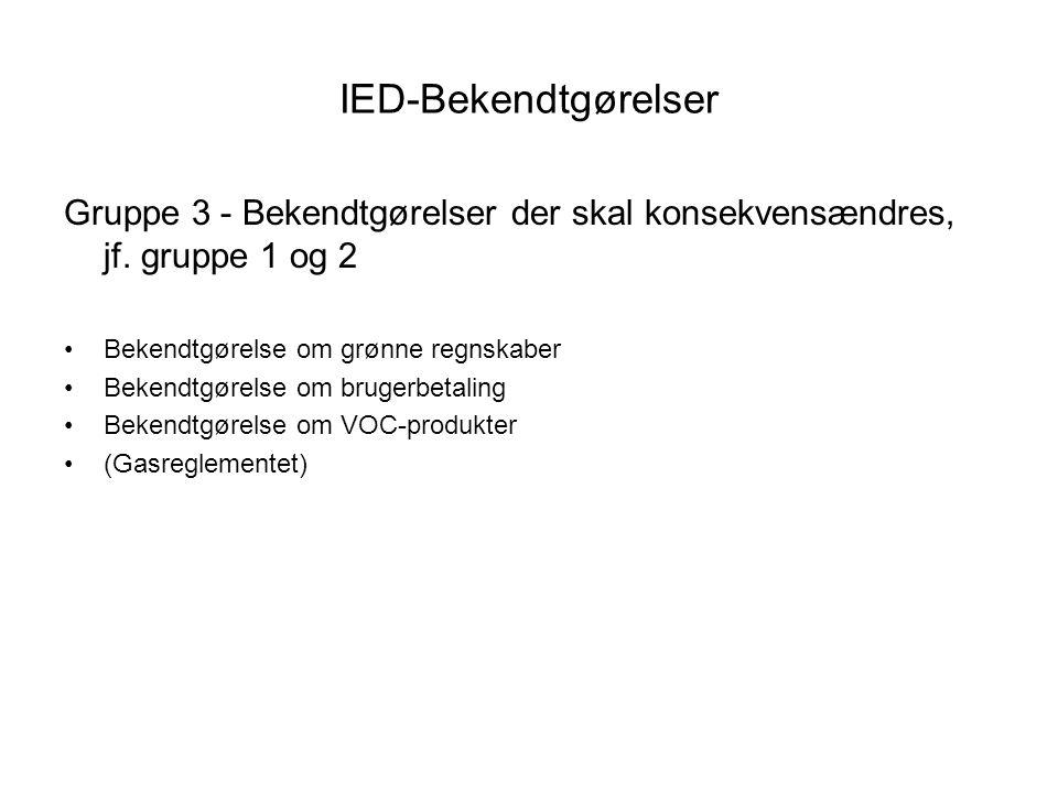 IED-Bekendtgørelser Gruppe 3 - Bekendtgørelser der skal konsekvensændres, jf.