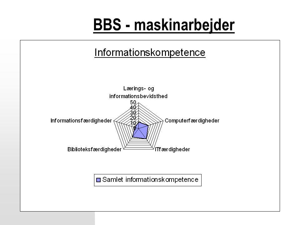 BBS - maskinarbejder