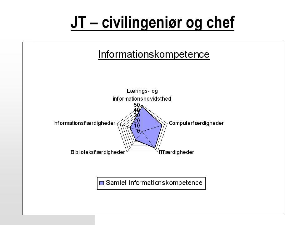 JT – civilingeniør og chef