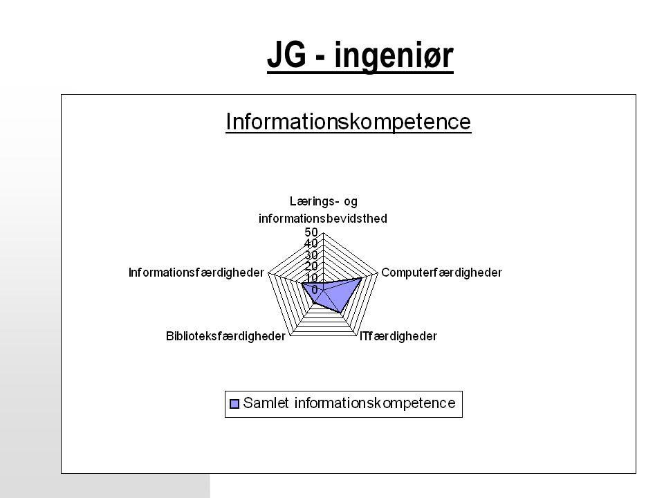 JG - ingeniør