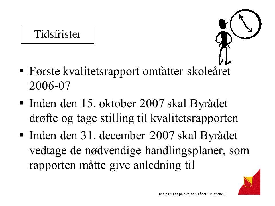 Dialogmøde på skoleområdet – Planche 1 Tidsfrister  Første kvalitetsrapport omfatter skoleåret 2006-07  Inden den 15.