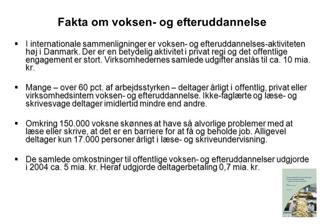 Fakta om voksen- og efteruddannelse  I internationale sammenligninger er voksen- og efteruddannelses-aktiviteten høj i Danmark.