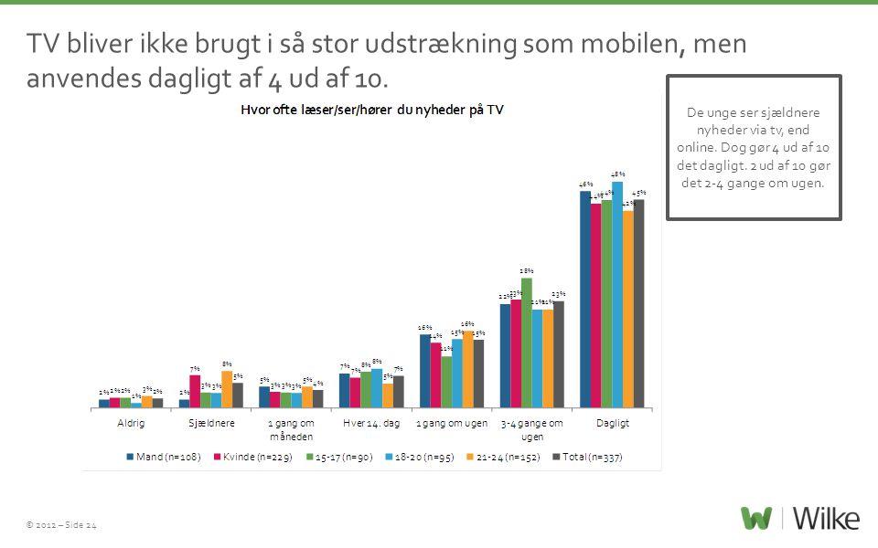 © 2012 – Side 24 TV bliver ikke brugt i så stor udstrækning som mobilen, men anvendes dagligt af 4 ud af 10.
