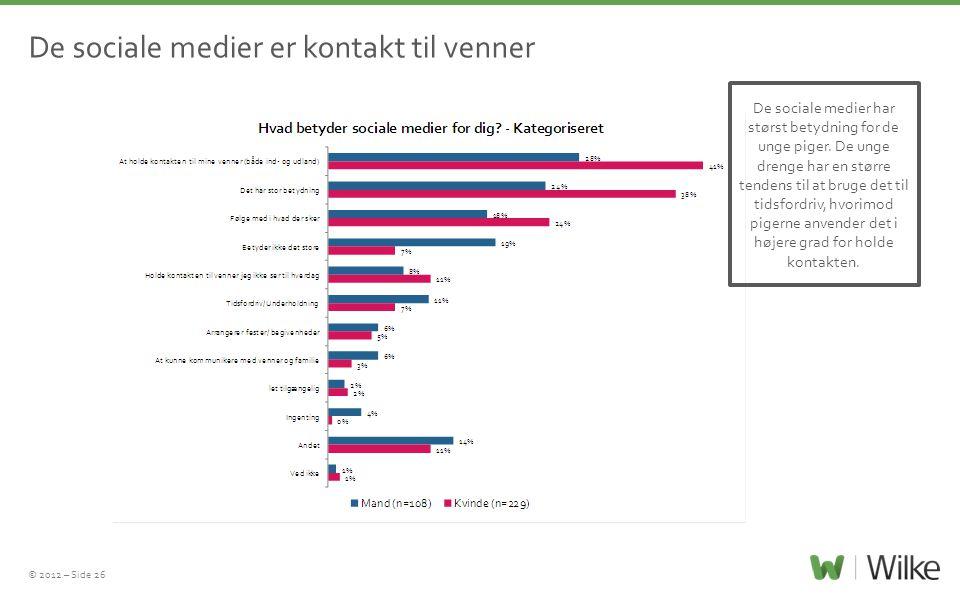 © 2012 – Side 26 De sociale medier er kontakt til venner De sociale medier har størst betydning for de unge piger.