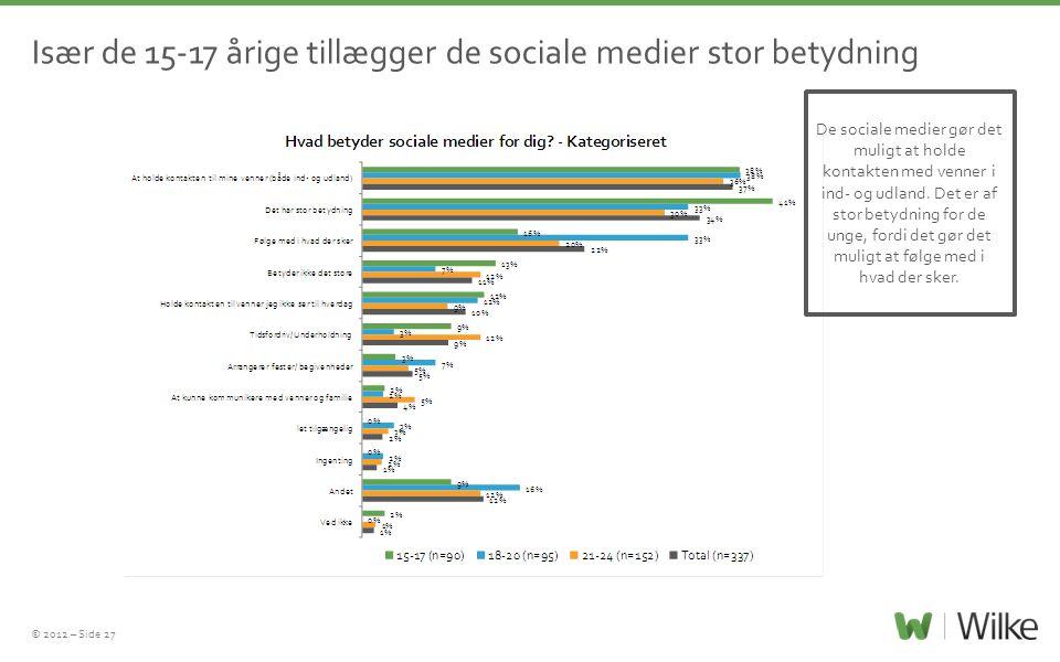 © 2012 – Side 27 Især de 15-17 årige tillægger de sociale medier stor betydning De sociale medier gør det muligt at holde kontakten med venner i ind- og udland.