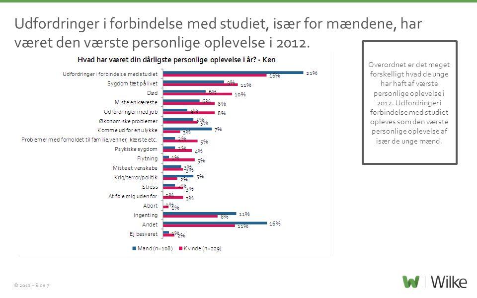 © 2012 – Side 7 Udfordringer i forbindelse med studiet, især for mændene, har været den værste personlige oplevelse i 2012.