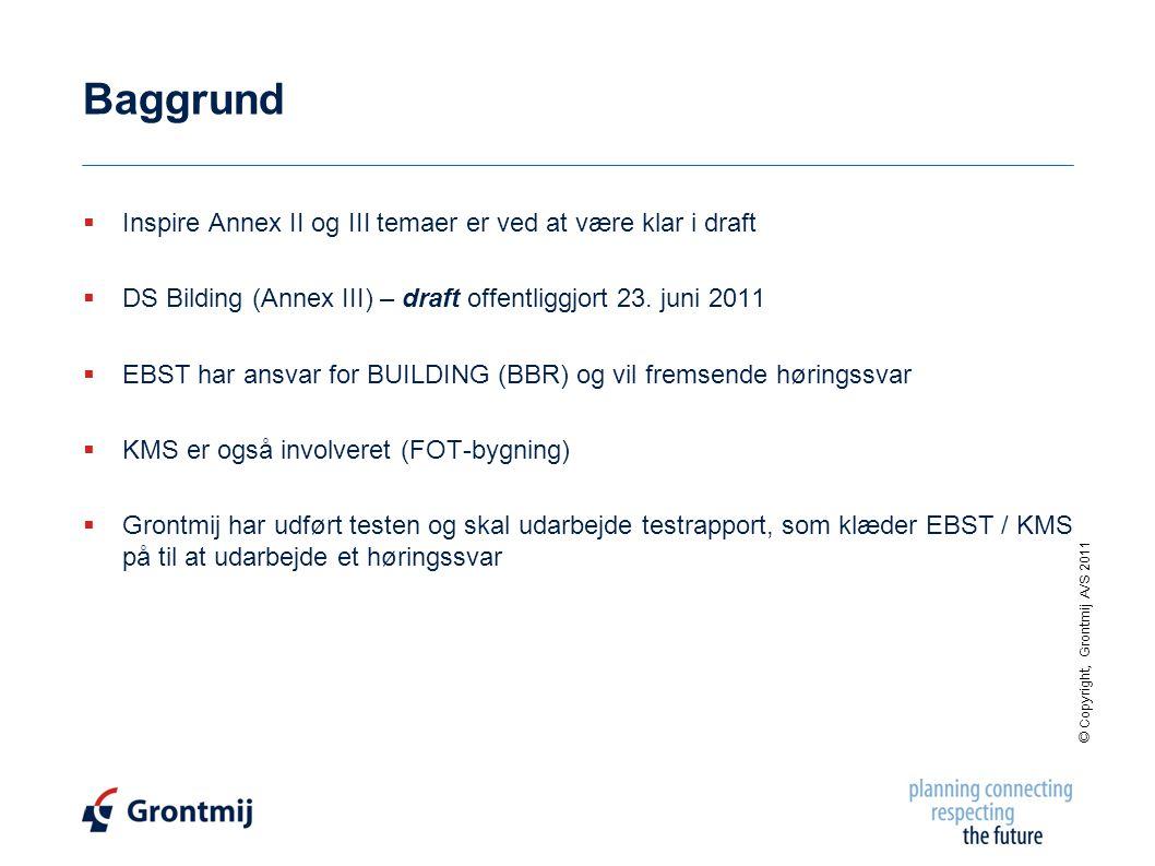 © Copyright, Grontmij A/S 2011 Baggrund  Inspire Annex II og III temaer er ved at være klar i draft  DS Bilding (Annex III) – draft offentliggjort 23.