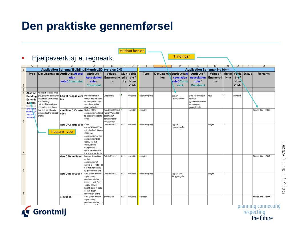 © Copyright, Grontmij A/S 2011 Den praktiske gennemførsel  Hjælpeværktøj et regneark: Feature type Findings Attribut hos os
