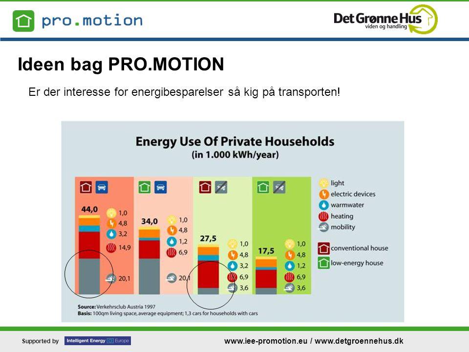 Supported by www.iee-promotion.eu / www.detgroennehus.dk Er der interesse for energibesparelser så kig på transporten.