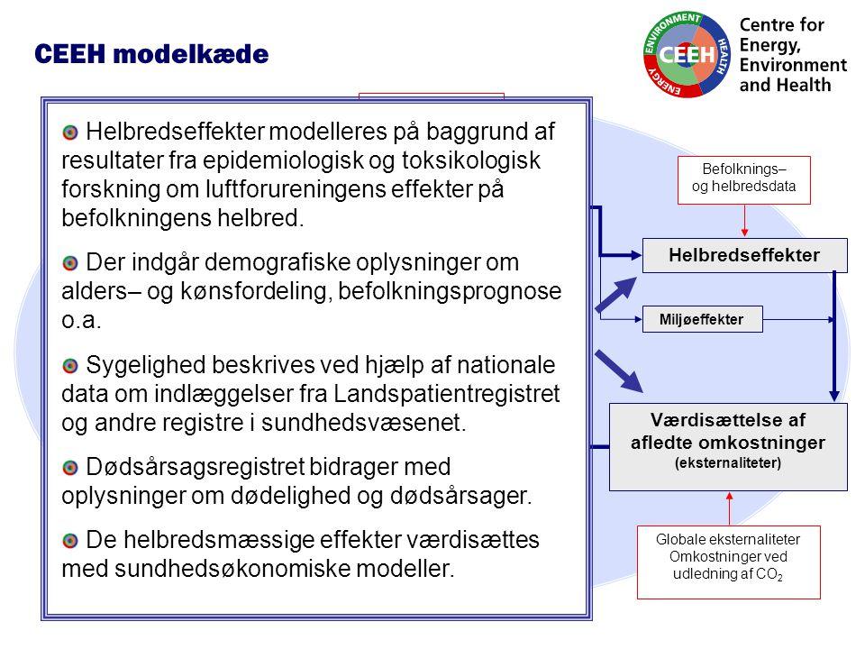 Luftforureningsmodeller transport, kemi og deponering Forureningsudslip Befolknings– og helbredsdata Meteorologi / Klima (referenceår: 2000) Helbredseffekter Værdisættelse af afledte omkostninger (eksternaliteter) Modeller for optimering af energisystemer Miljøeffekter Globale eksternaliteter Omkostninger ved udledning af CO 2 Fremtidsscenarier for Nordens energisystemer 2010, 2020, 2030, 2040, 2050 (energiproduktion, forbrug, emissioner, nettoomkostninger) Energisystemer Global luftforurening Teknologier Økonomisk vækst CEEH modelkæde Helbredseffekter modelleres på baggrund af resultater fra epidemiologisk og toksikologisk forskning om luftforureningens effekter på befolkningens helbred.