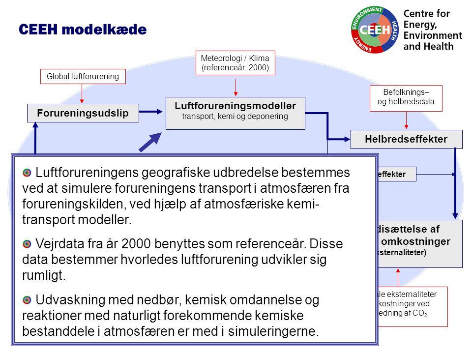 Luftforureningsmodeller transport, kemi og deponering Forureningsudslip Befolknings– og helbredsdata Meteorologi / Klima (referenceår: 2000) Helbredseffekter Værdisættelse af afledte omkostninger (eksternaliteter) Modeller for optimering af energisystemer Miljøeffekter Globale eksternaliteter Omkostninger ved udledning af CO 2 Fremtidsscenarier for Nordens energisystemer 2010, 2020, 2030, 2040, 2050 (energiproduktion, forbrug, emissioner, nettoomkostninger) Energisystemer Global luftforurening Teknologier Økonomisk vækst CEEH modelkæde Luftforureningens geografiske udbredelse bestemmes ved at simulere forureningens transport i atmosfæren fra forureningskilden, ved hjælp af atmosfæriske kemi- transport modeller.